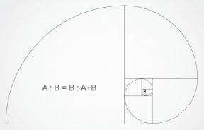 Dinergia entre a parte menor (A) e a parte maior (B).